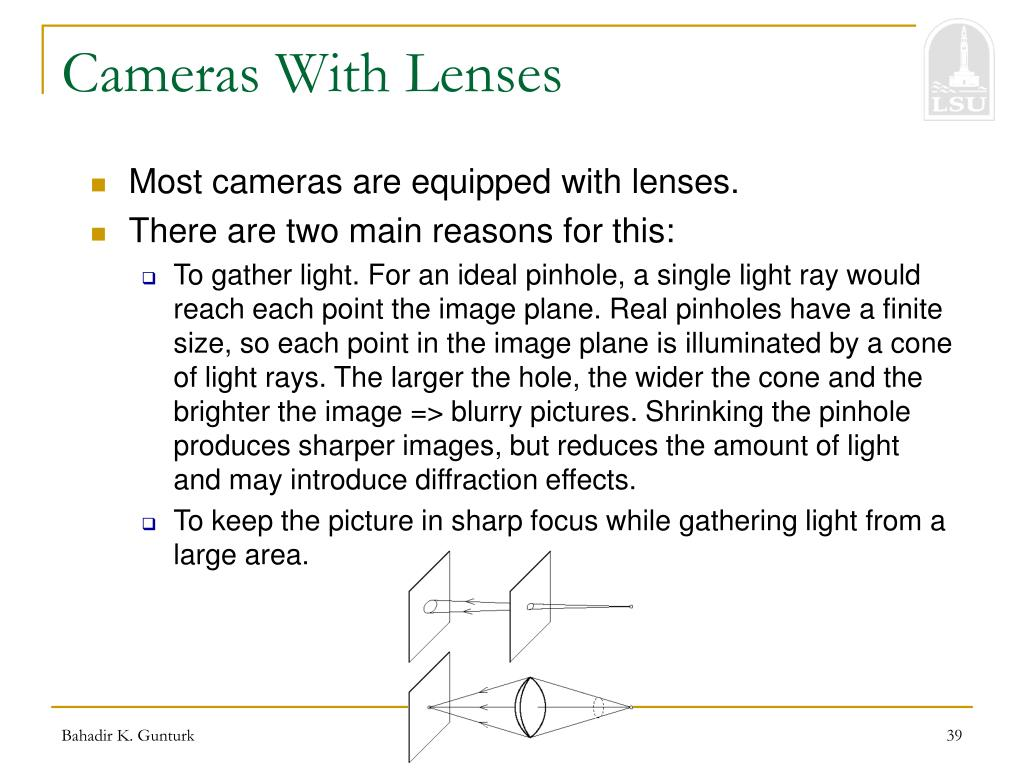 Cameras With Lenses