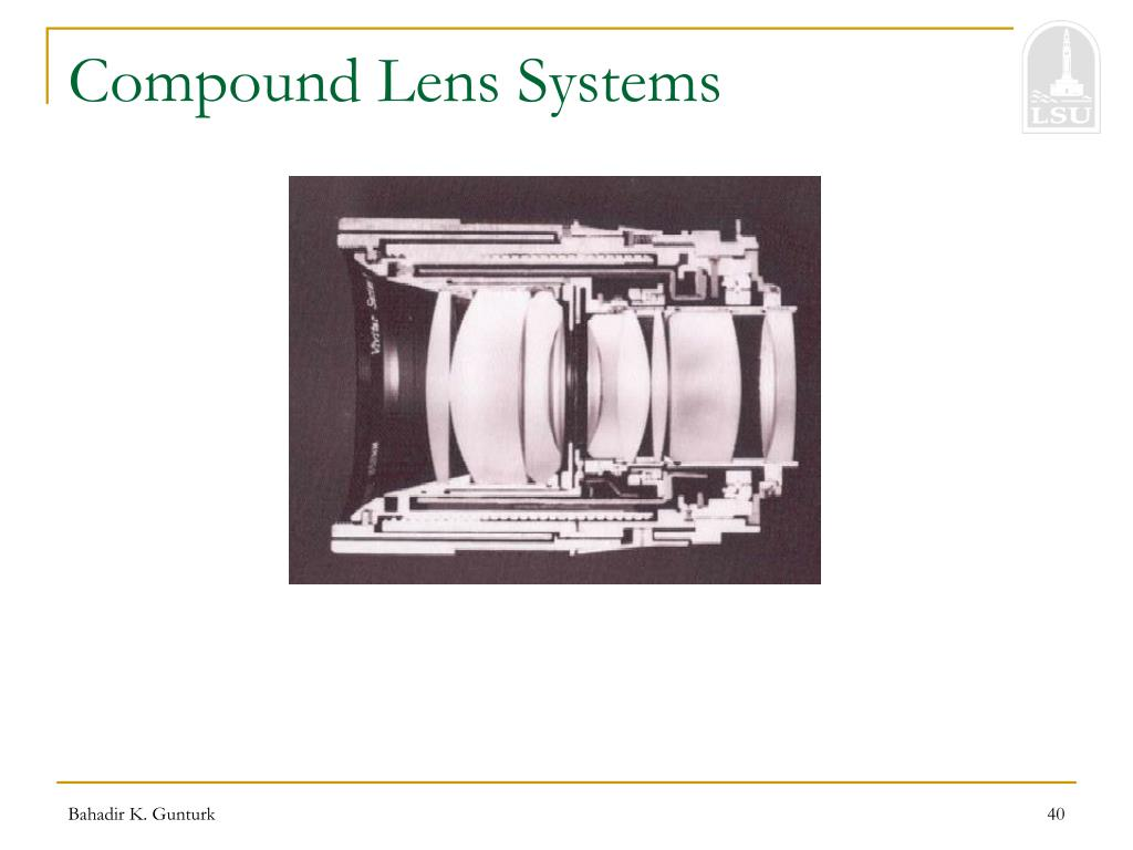 Compound Lens Systems