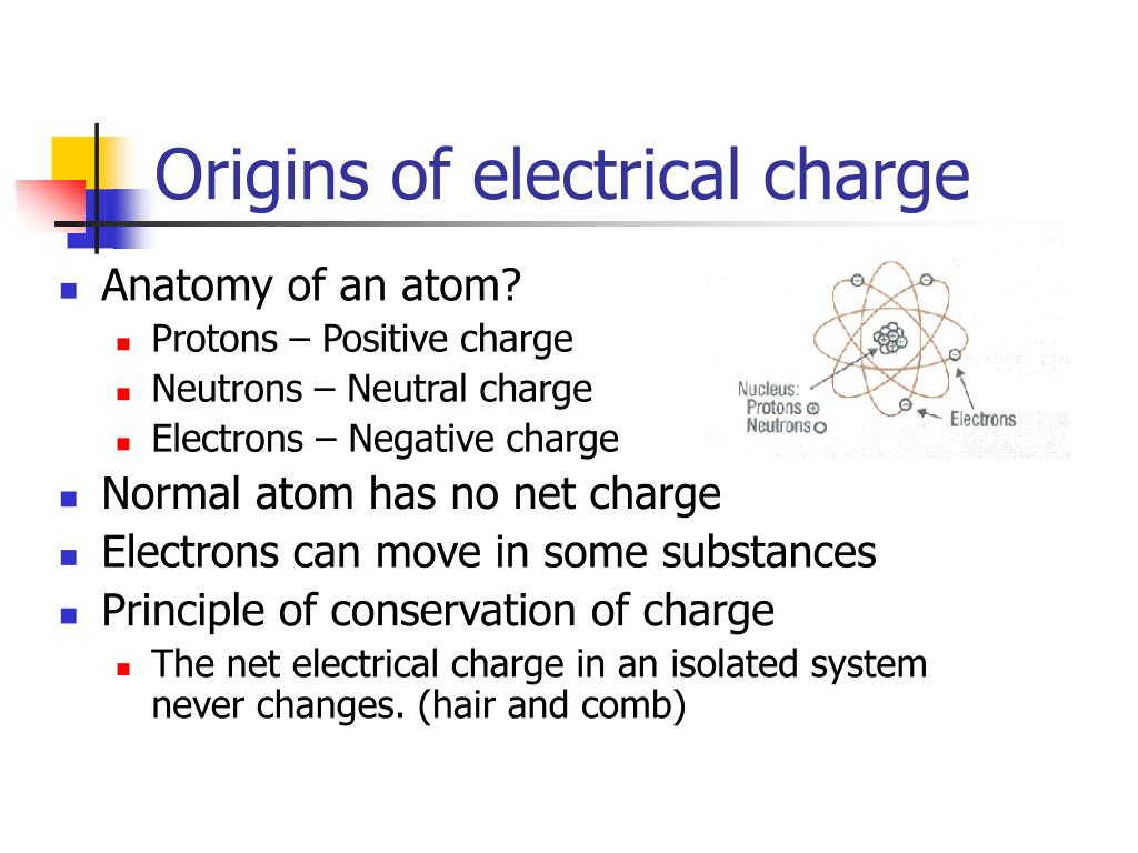 Origins of electrical charge