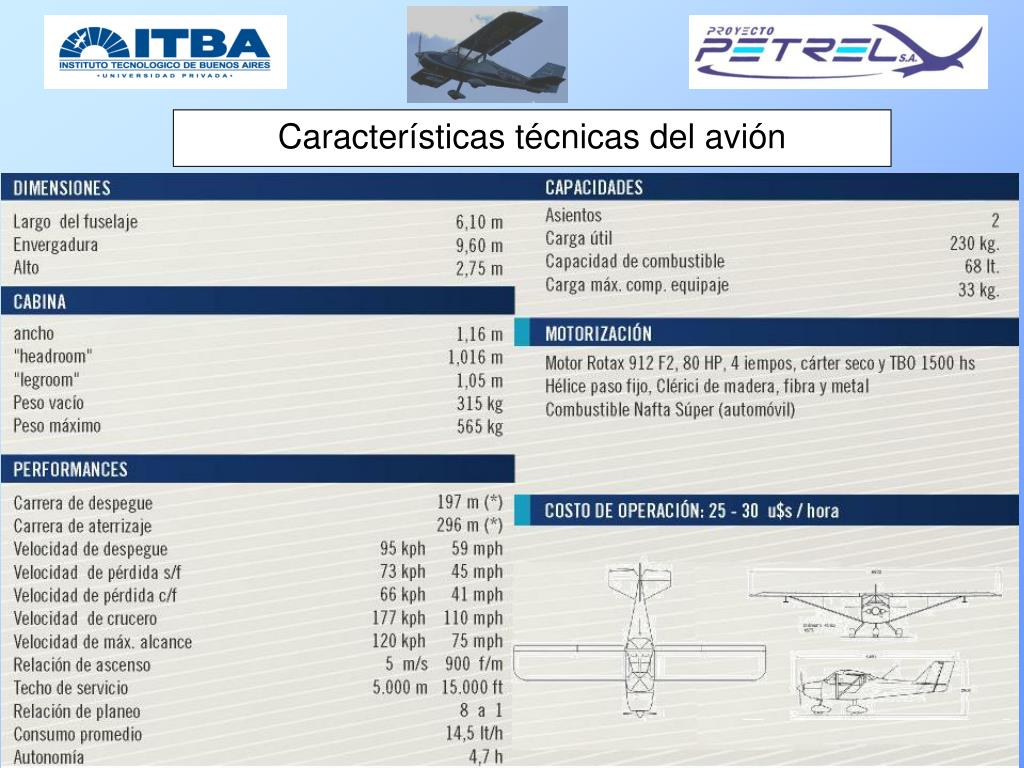 Características técnicas del avión