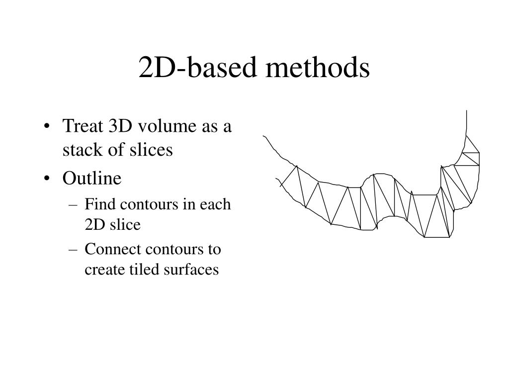 2D-based methods
