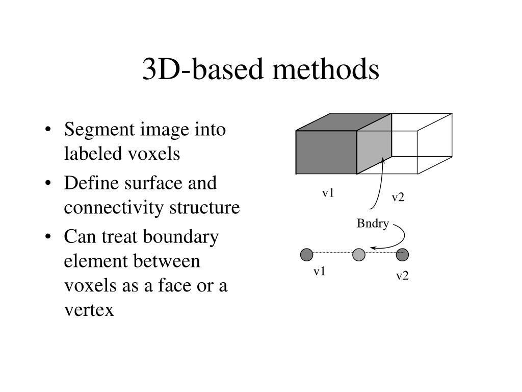3D-based methods