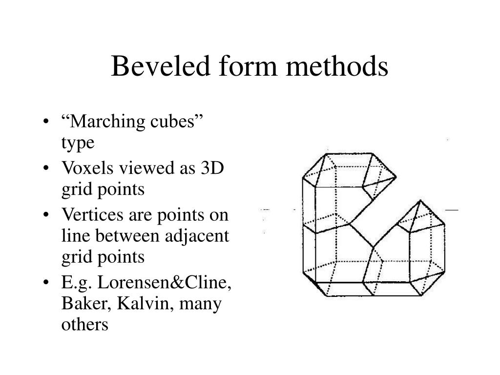 Beveled form methods
