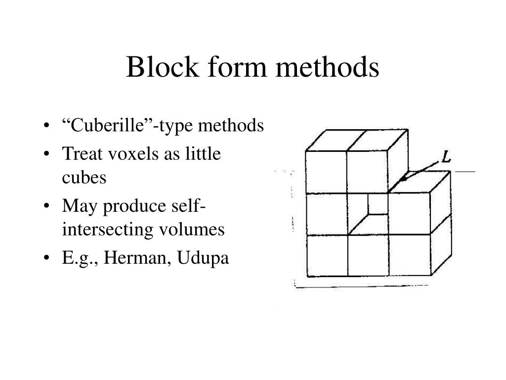 Block form methods