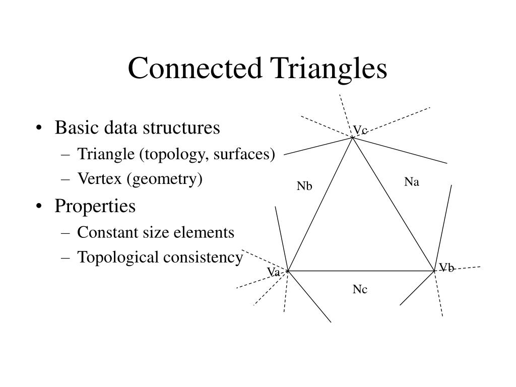 Connected Triangles