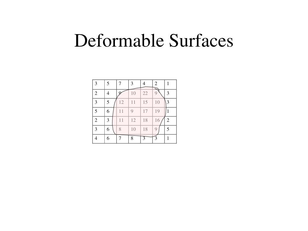 Deformable Surfaces