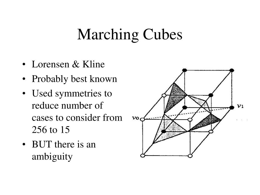 Marching Cubes