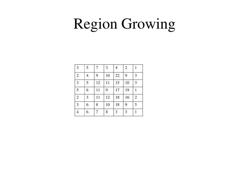 Region Growing