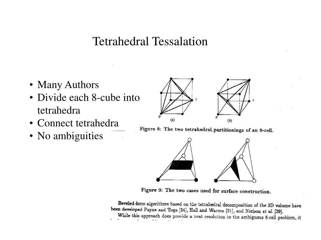 Tetrahedral Tessalation