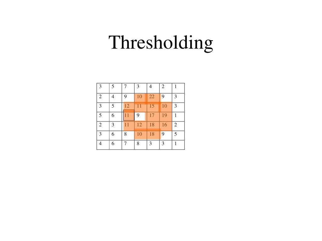 Thresholding