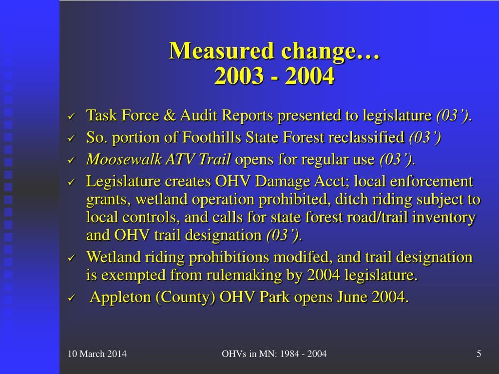 Measured change…
