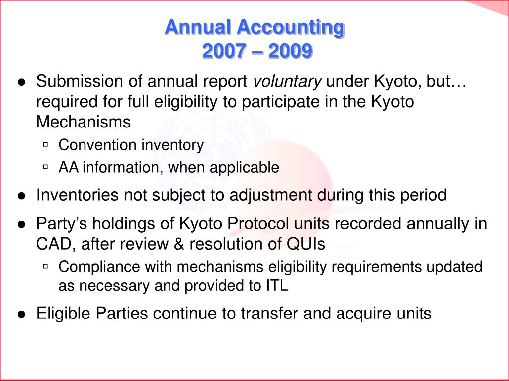 Annual Accounting