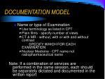 documentation model21