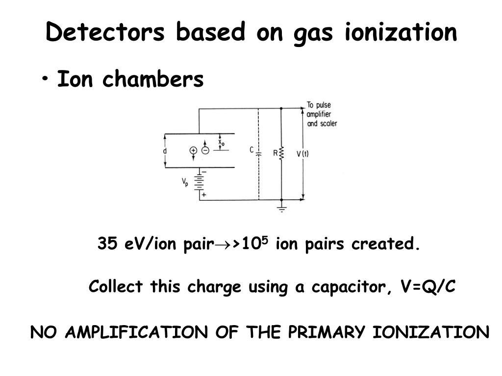 Detectors based on gas ionization