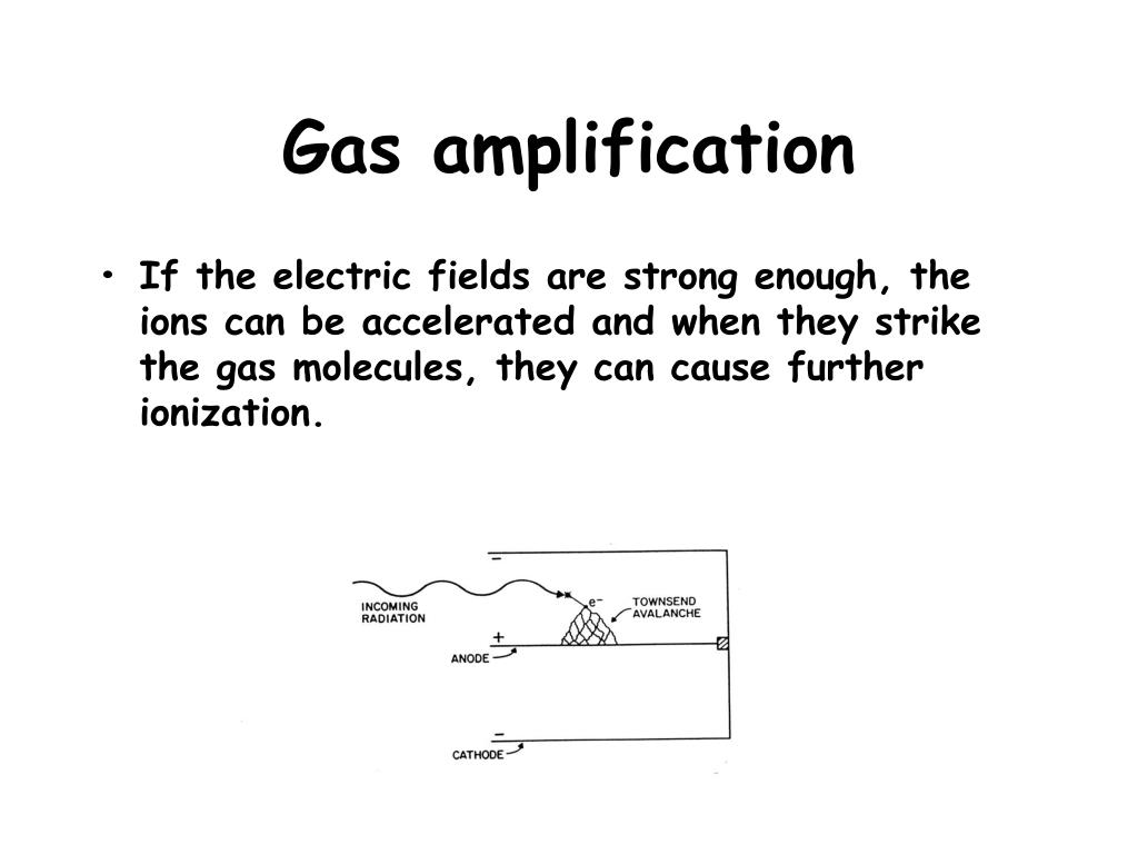 Gas amplification