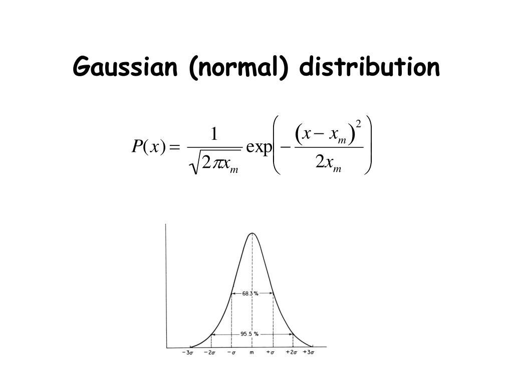 Gaussian (normal) distribution