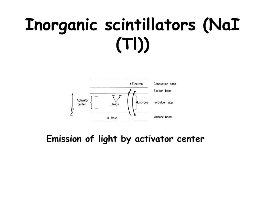Inorganic scintillators (NaI (Tl))