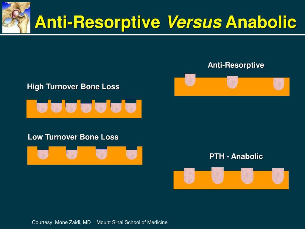 Anti-Resorptive