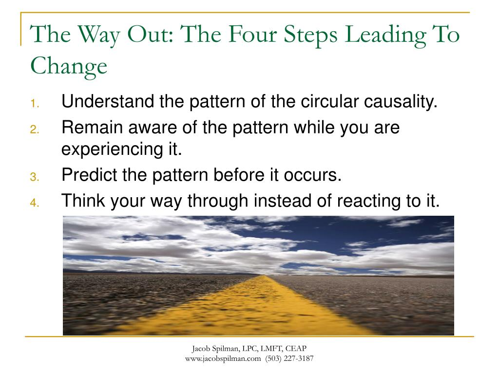 The Way Out: The Four Steps Leading To Change