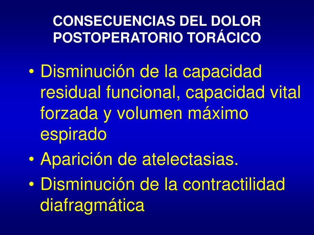 CONSECUENCIAS DEL DOLOR POSTOPERATORIO TORÁCICO