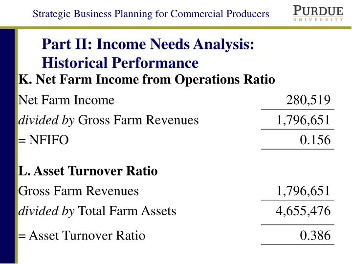 Part II: Income Needs Analysis: Historical Performance