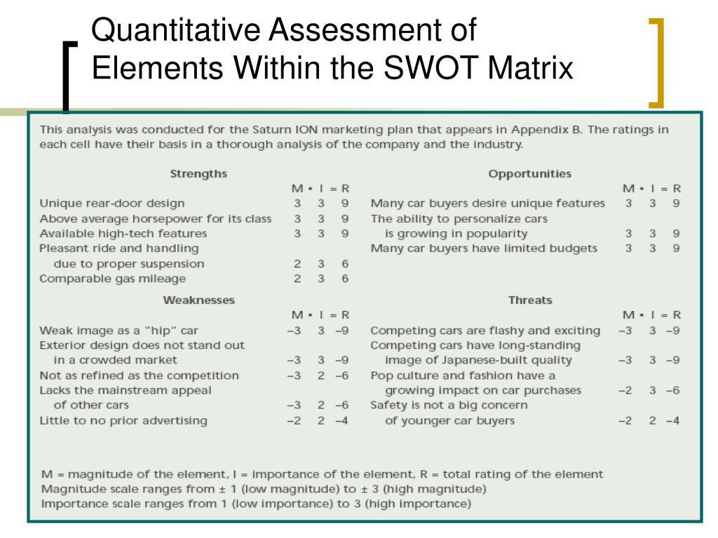 Quantitative Assessment of