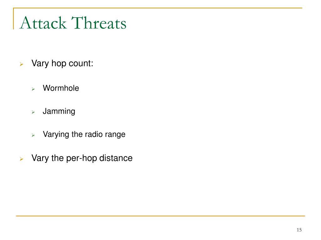 Attack Threats