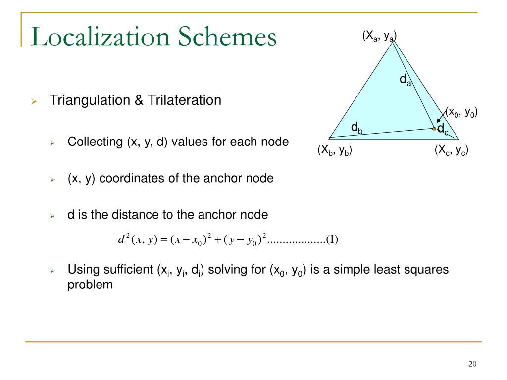 Localization Schemes