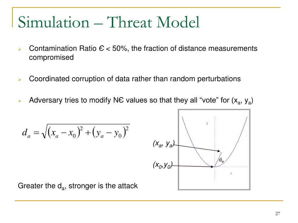 Simulation – Threat Model