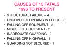causes of 15 fatals 1996 to present