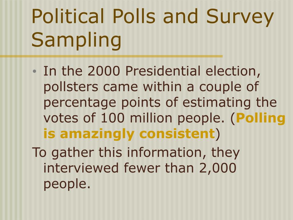 Political Polls and Survey Sampling