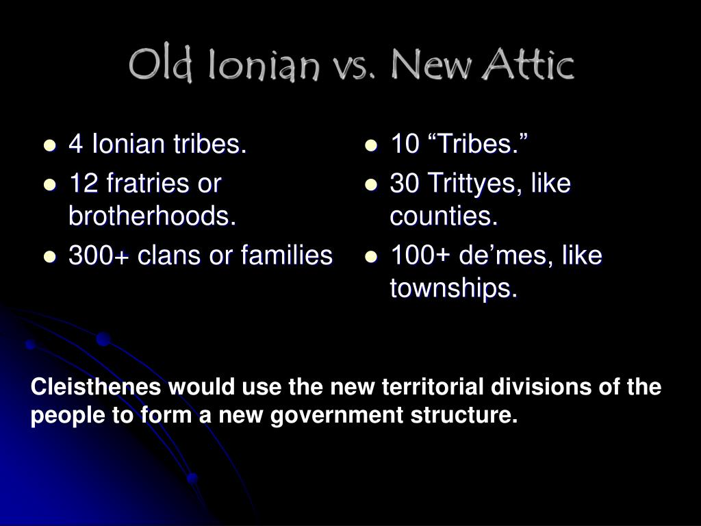 4 Ionian tribes.