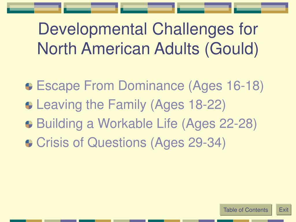 Developmental Challenges for North American Adults (Gould)