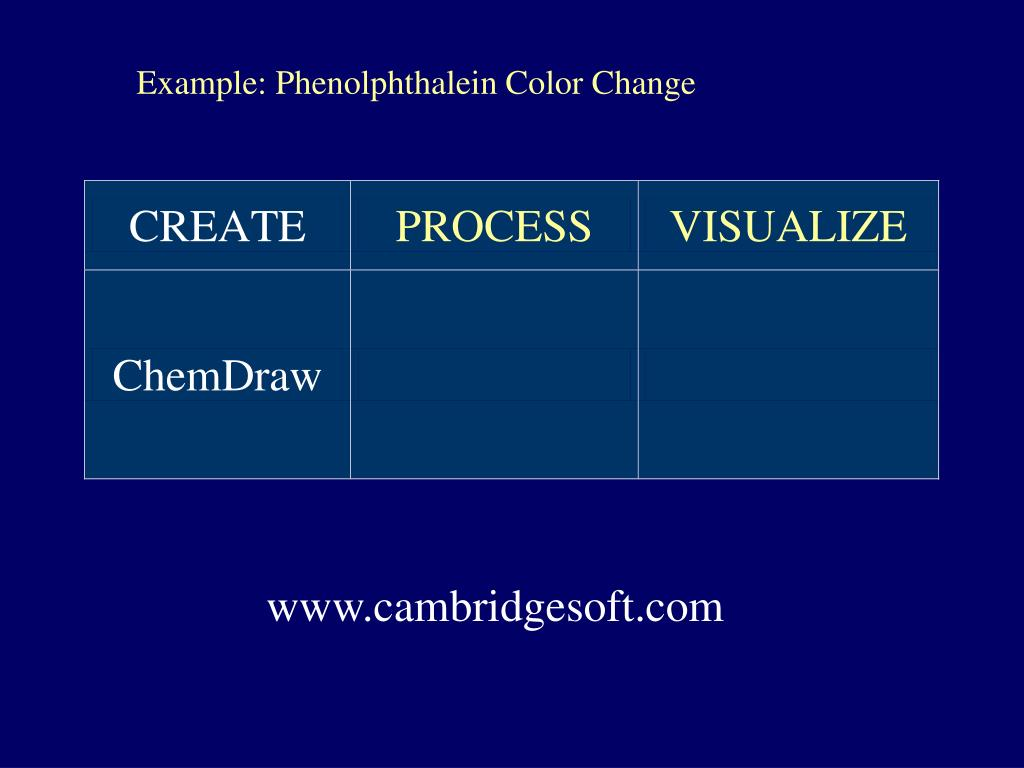 Example: Phenolphthalein Color Change