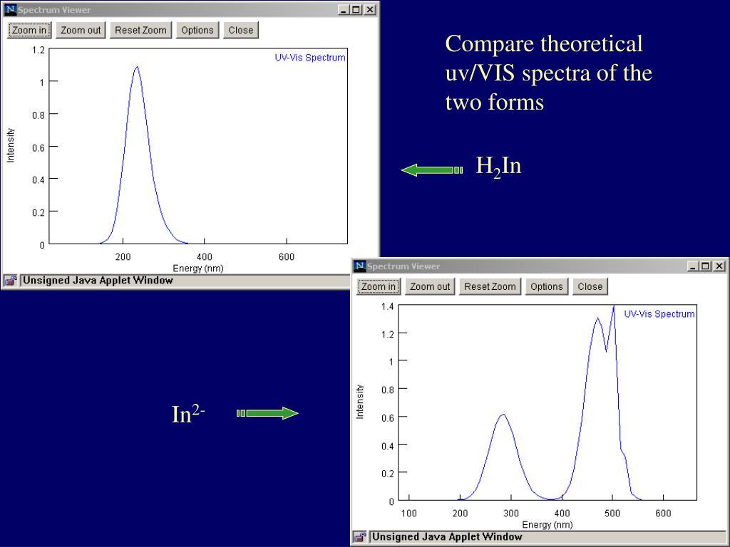Compare theoretical