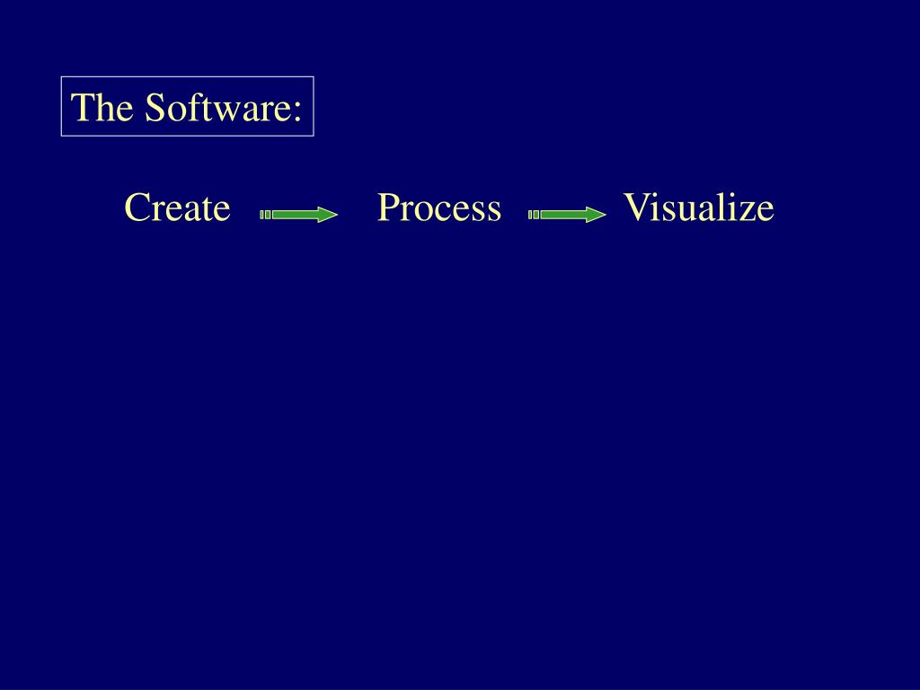 The Software: