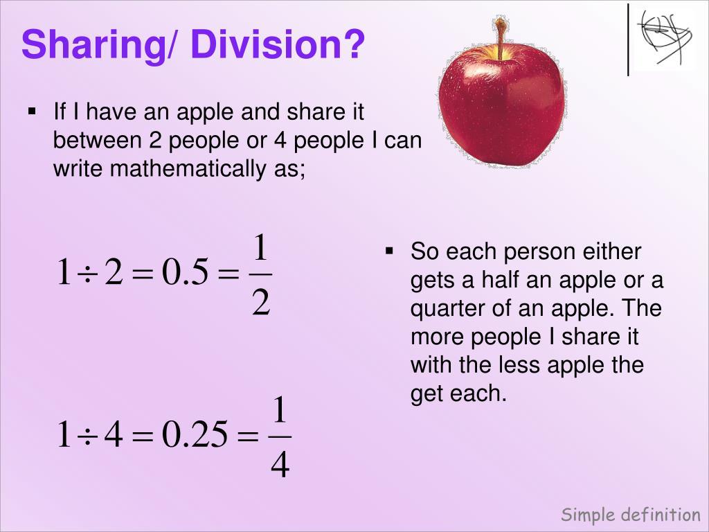 Sharing/ Division?