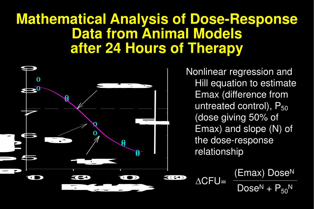 Mathematical Analysis of Dose-Response Data from Animal Models