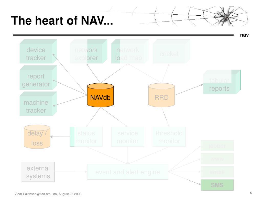 The heart of NAV...