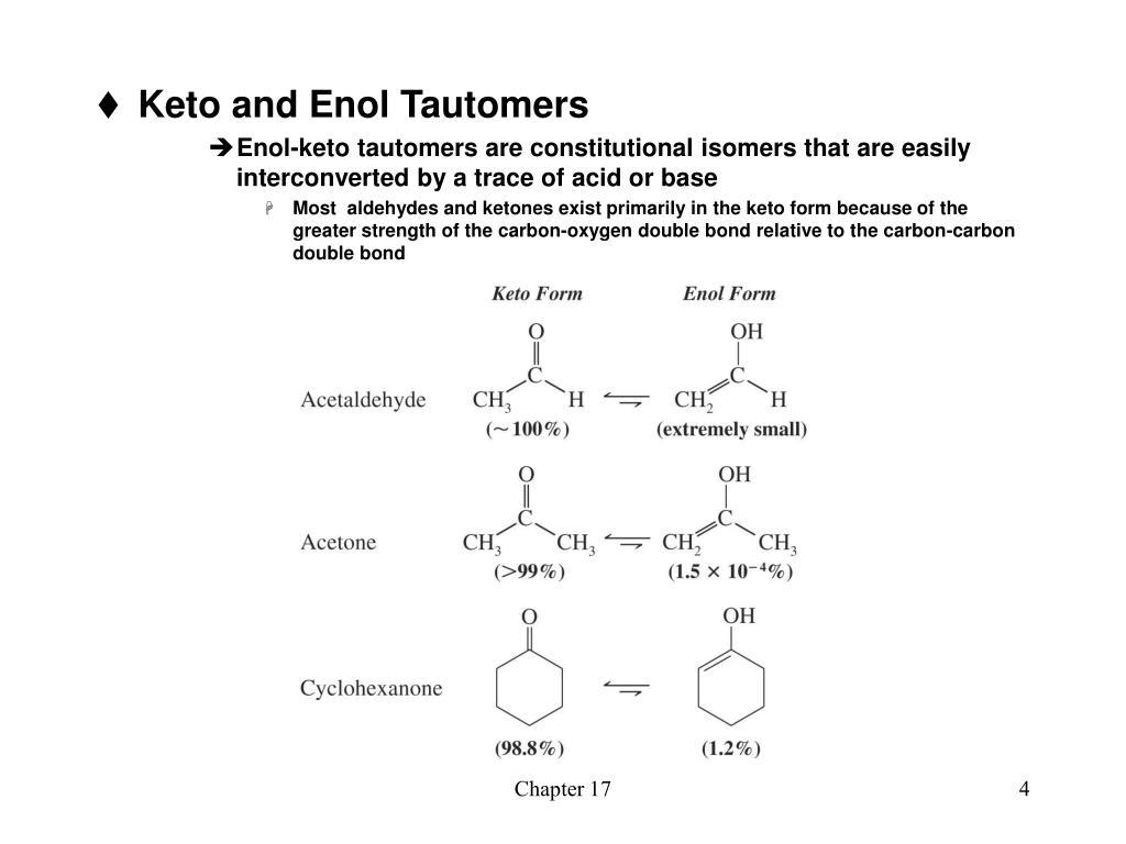 Keto and Enol Tautomers