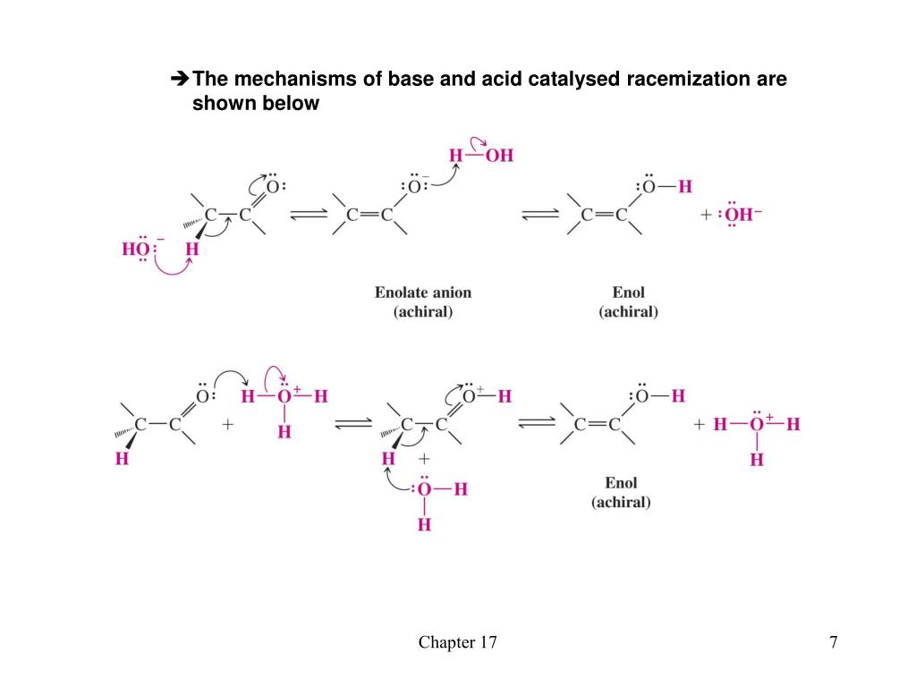 The mechanisms of base and acid catalysed racemization are shown below