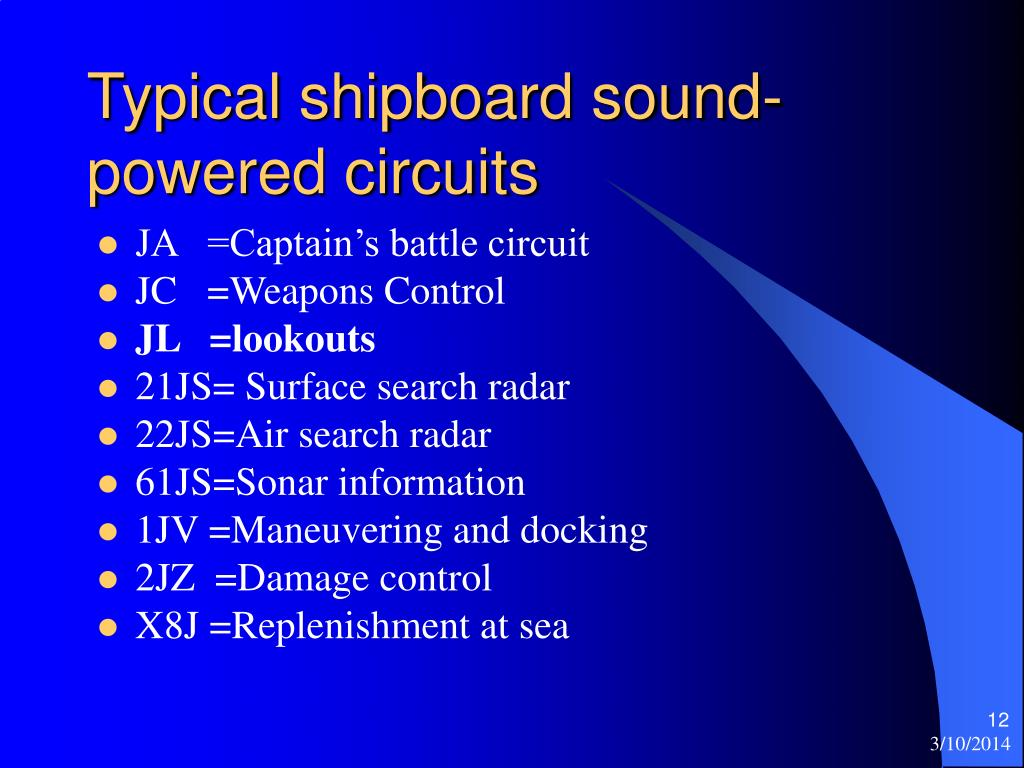 Typical shipboard sound-powered circuits