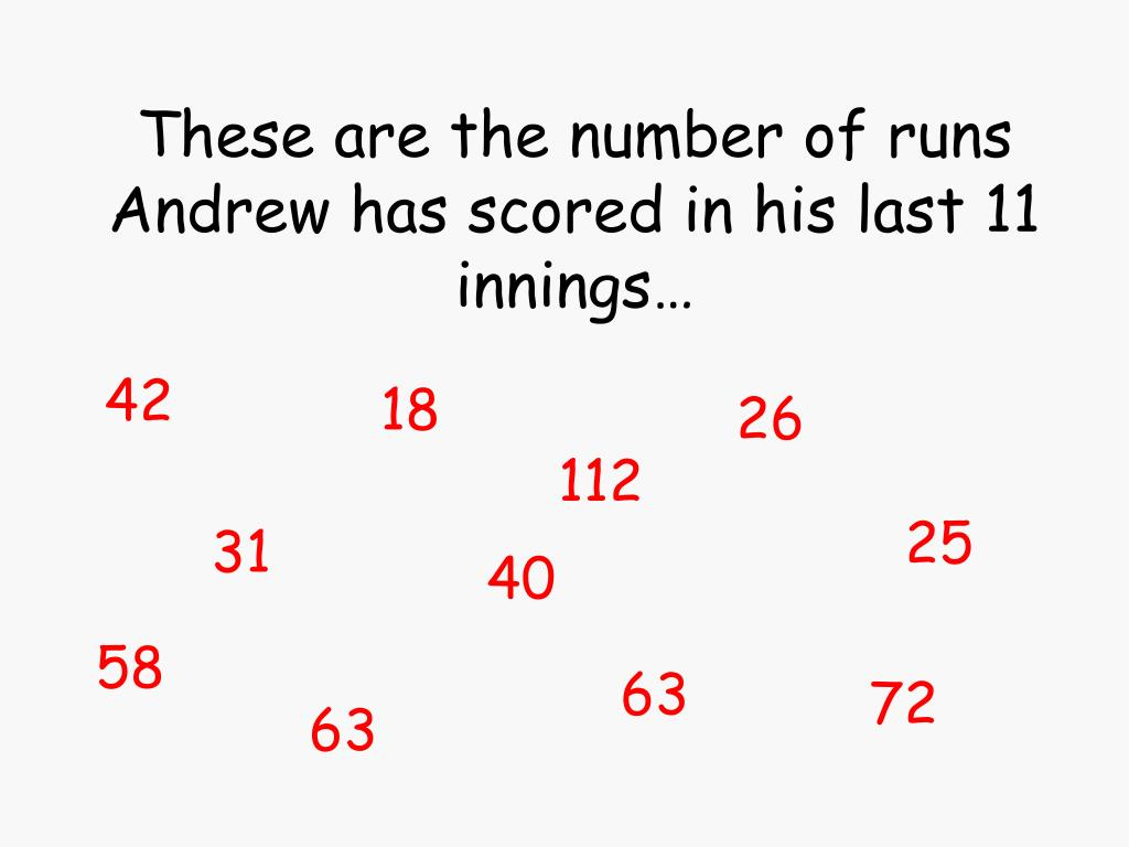 These are the number of runs Andrew has scored in his last 11 innings…