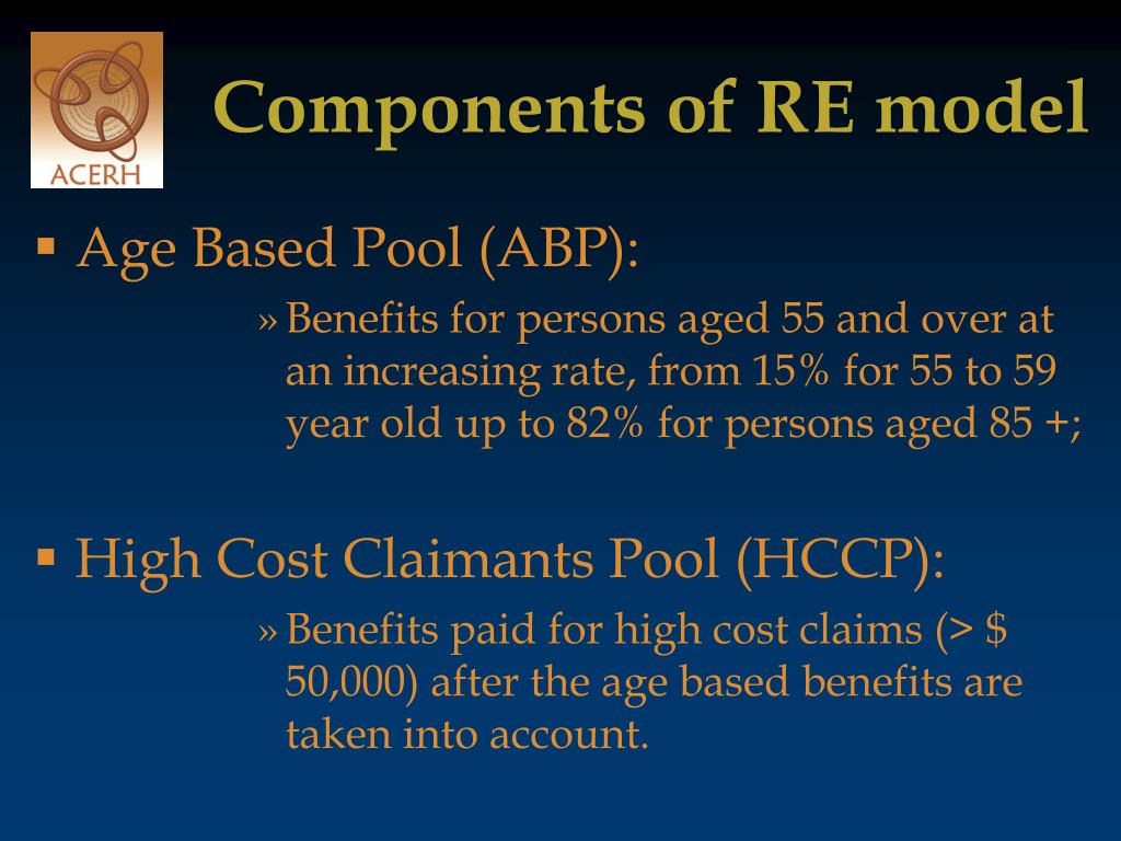 Components of RE model