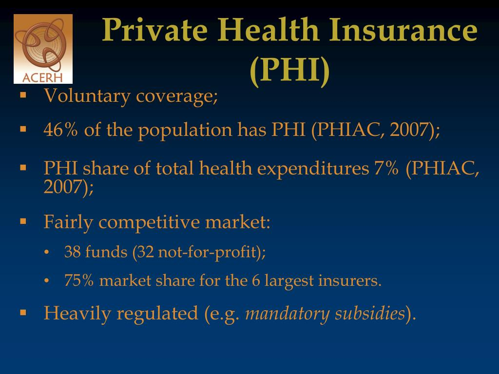 Private Health Insurance (PHI)