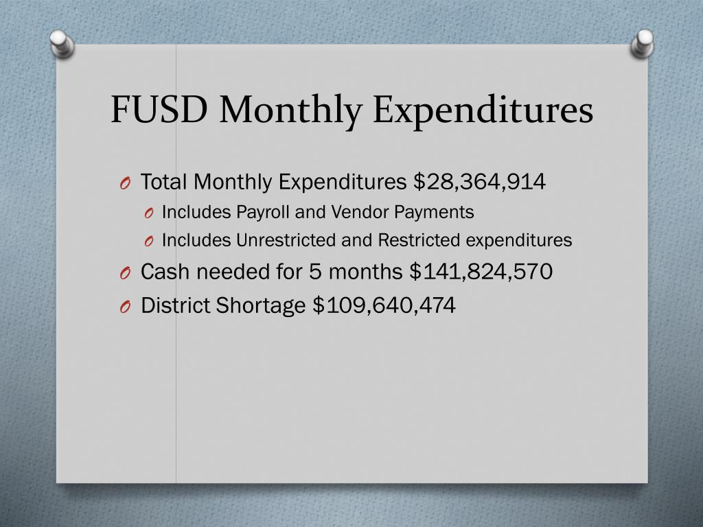 FUSD Monthly Expenditures