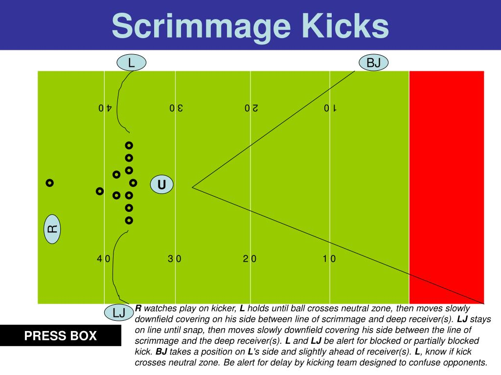 Plays From Scrimmage