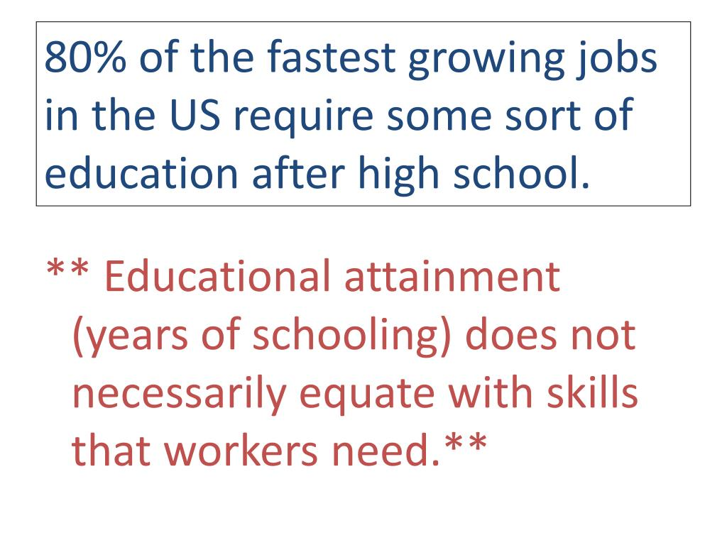 80% of the fastest growing jobs in the US require some sort of education after high school.