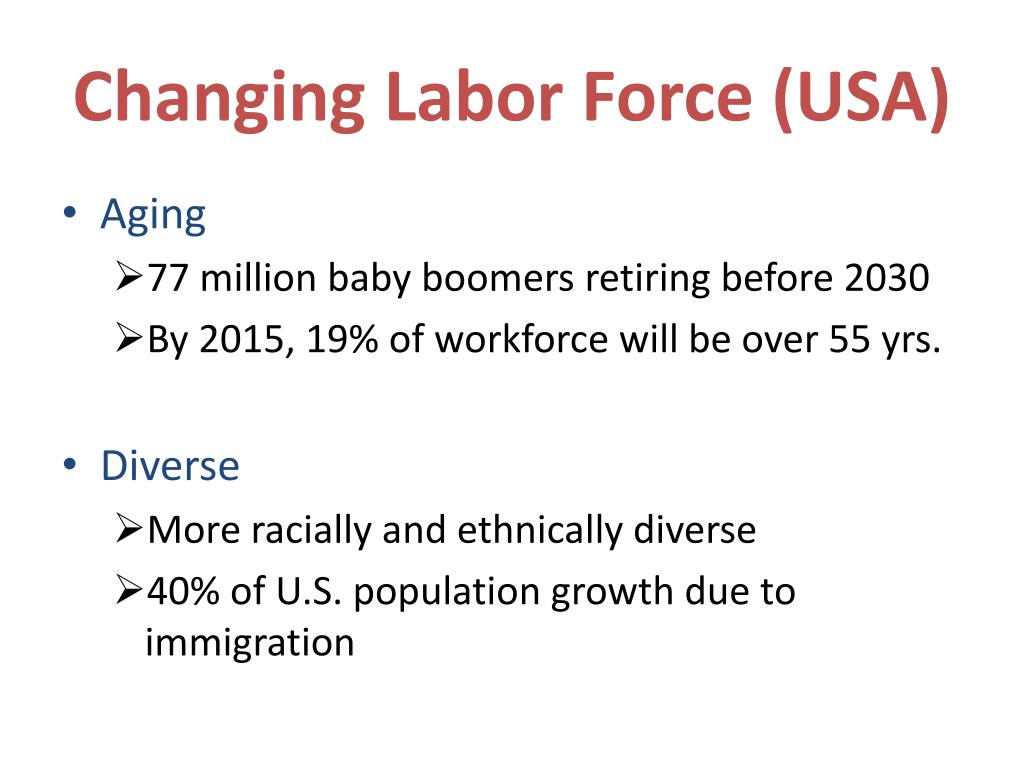 Changing Labor Force (USA)