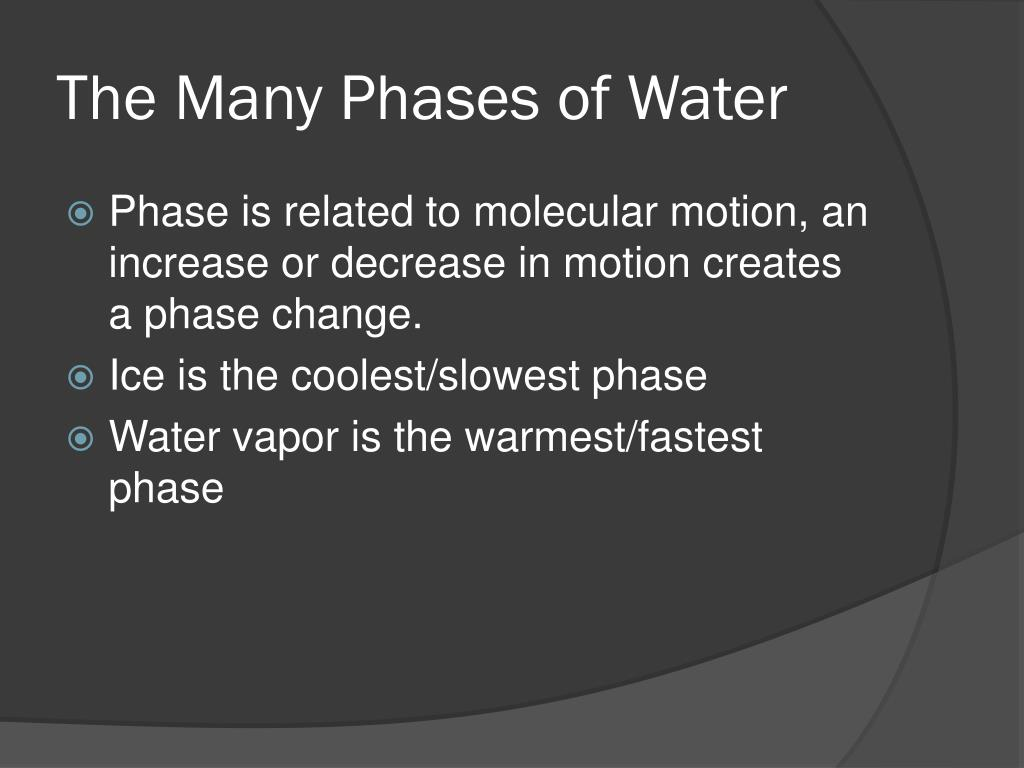 The Many Phases of Water